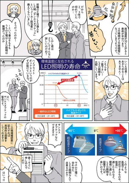 「LEDは熱に弱い!?」2/2