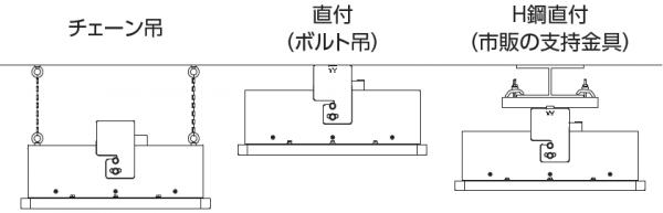 取り付け例/チェーン吊,直付,H鋼直付